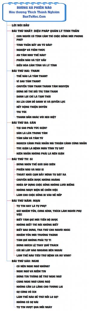 Download Buông Xả Phiền Não pdf